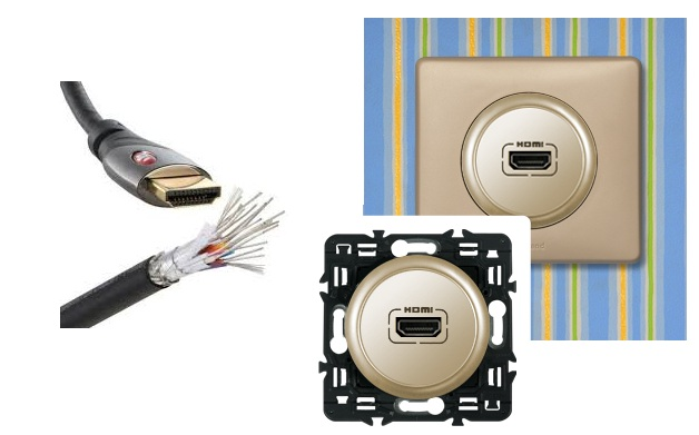 HDMI кабель и розетка
