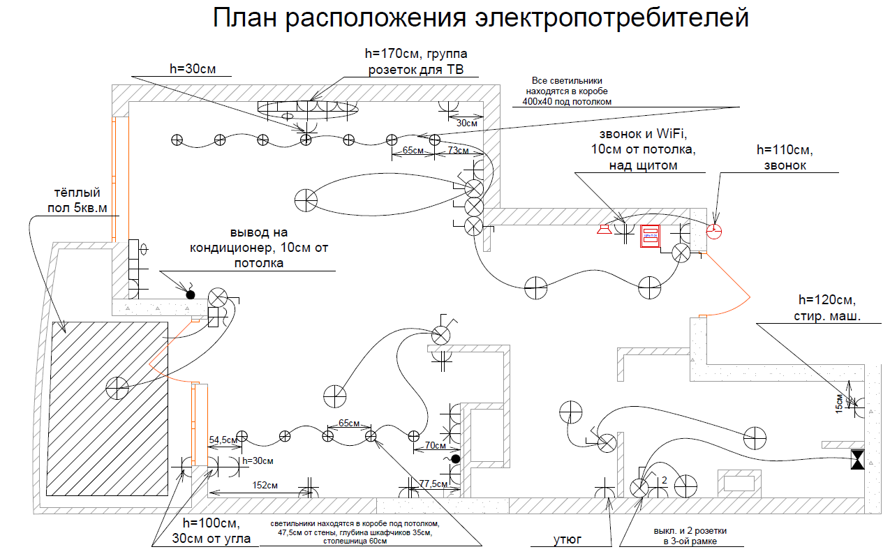 План электрики в квартире