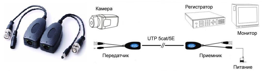 кабель ввгнг-ls прайс-лист